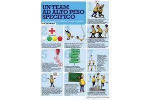 Geass-team-ad-alto-peso-specifico
