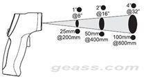 Campo visivo termometro infrarosso 8:1