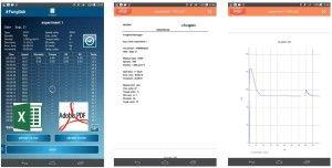 Dati Tablet Viscosimetro Fungilab EVO EXPERT