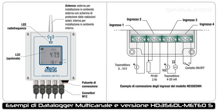 Datalogger wireless Delta Ohm EDL Meteo IP67 multicanale 4-20 mA