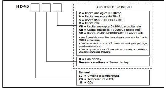 shema HD45 tramettitore CO2 delta ohm