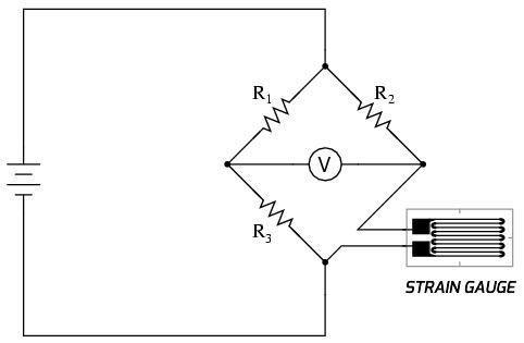Formula  Natural Stone Amp