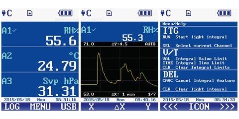 Datalogger Multifunzione Delta Ohm HD31 custodia Geass