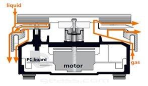 Motore sigillato agitatore magnetico Heidolph MR