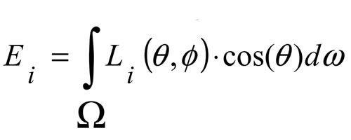 Formula-legame-radianza-irradiamento