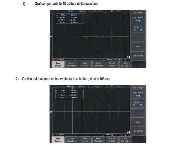 Grafico calibrazione velocita martelletti Macchina calpestio Ntek Delta Ohm Svantek