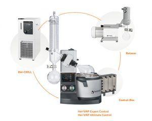 Evaporatore rotante Heidlolph Hei-Vap Ultimate Control con controllo del vuoto